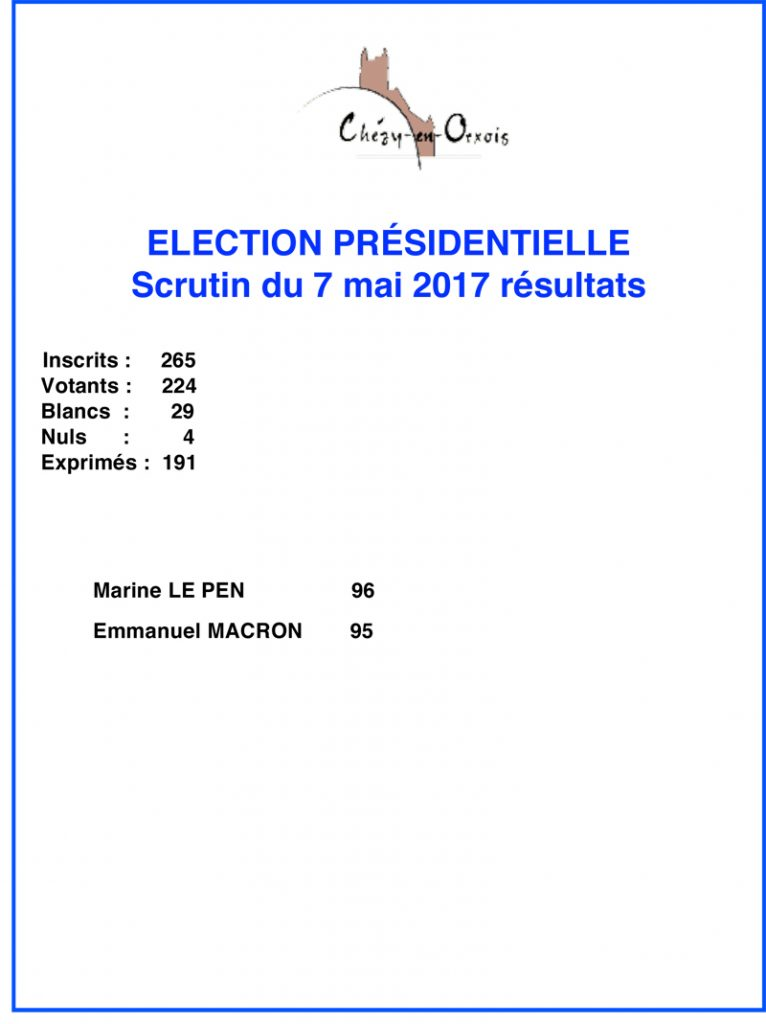 Microsoft Word - Election.docx