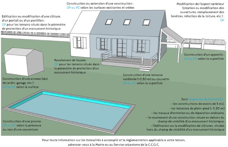 schéma autorisations urbanisme 16.46.10.pdf